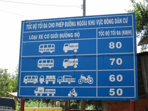 Speed signs in Vietnam